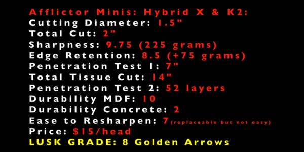 scorecard hybrid x mini and k2 mini